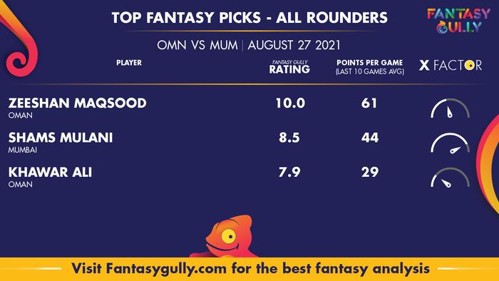 Top Fantasy Predictions for OMN vs MUM: ऑल राउंडर