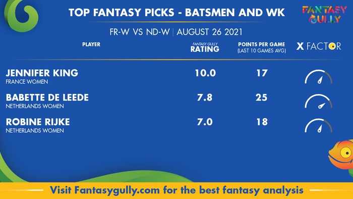 Top Fantasy Predictions for FR-W vs ND-W: बल्लेबाज और विकेटकीपर