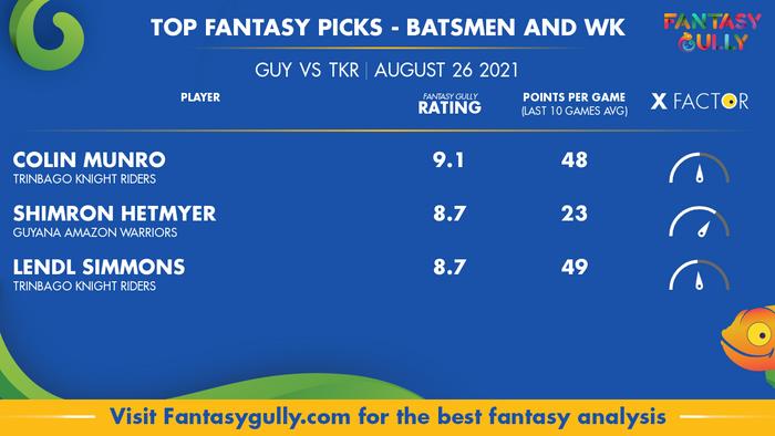 Top Fantasy Predictions for GUY vs TKR: बल्लेबाज और विकेटकीपर