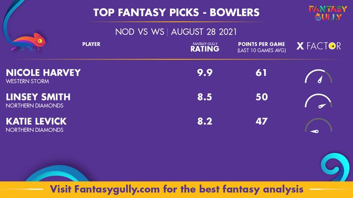 Top Fantasy Predictions for NOD vs WS: गेंदबाज