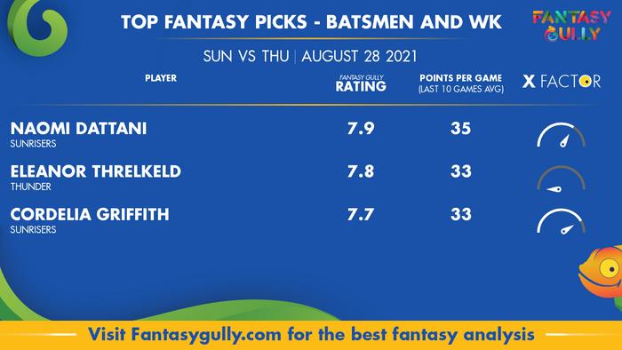 Top Fantasy Predictions for SUN vs THU: बल्लेबाज और विकेटकीपर