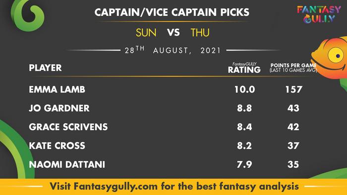 Top Fantasy Predictions for SUN vs THU: कप्तान और उपकप्तान