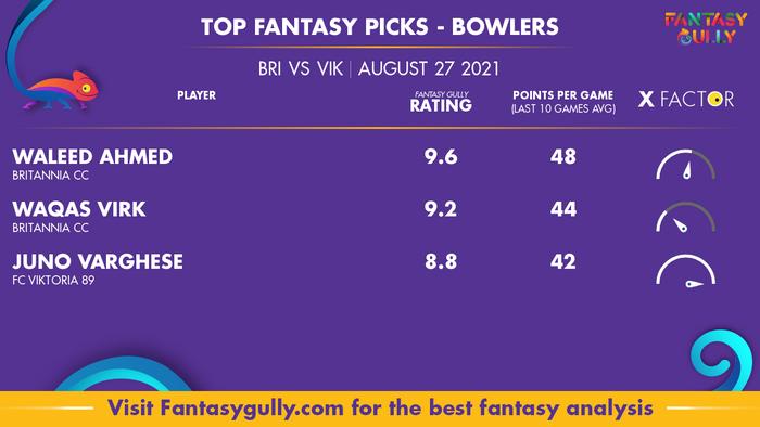 Top Fantasy Predictions for BRI vs VIK: गेंदबाज