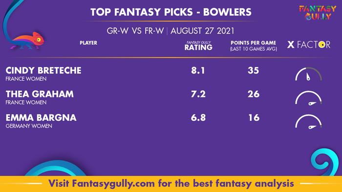 Top Fantasy Predictions for GR-W vs FR-W: गेंदबाज
