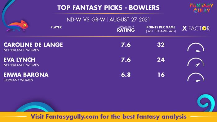 Top Fantasy Predictions for ND-W vs GR-W: गेंदबाज