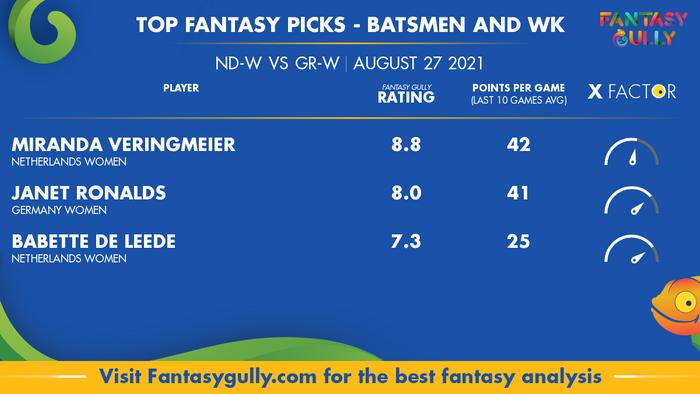 Top Fantasy Predictions for ND-W vs GR-W: बल्लेबाज और विकेटकीपर