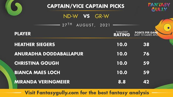 Top Fantasy Predictions for ND-W vs GR-W: कप्तान और उपकप्तान