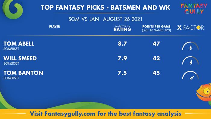 Top Fantasy Predictions for SOM vs LAN: बल्लेबाज और विकेटकीपर