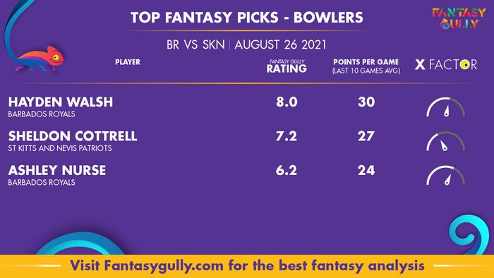 Top Fantasy Predictions for BR vs SKN: गेंदबाज