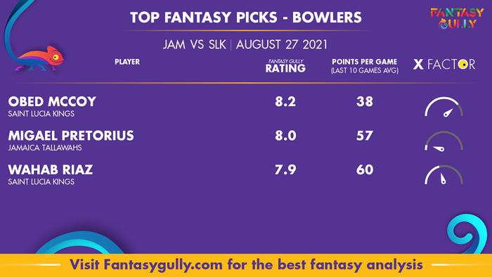 Top Fantasy Predictions for JAM vs SLK: गेंदबाज