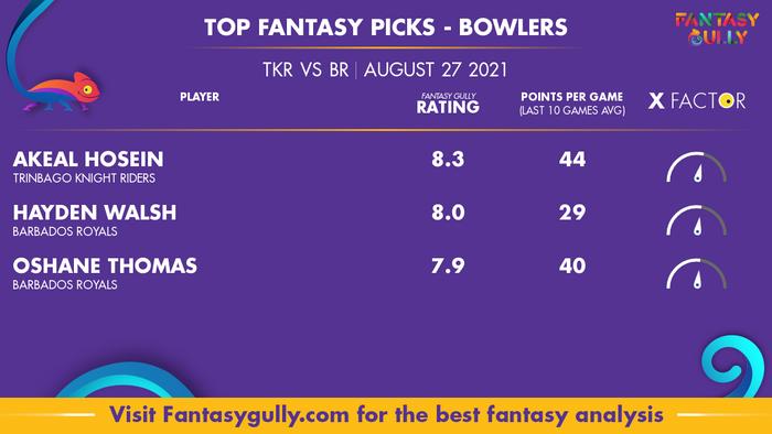 Top Fantasy Predictions for TKR vs BR: गेंदबाज