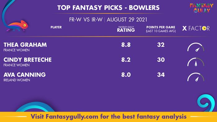 Top Fantasy Predictions for FR-W vs IR-W: गेंदबाज