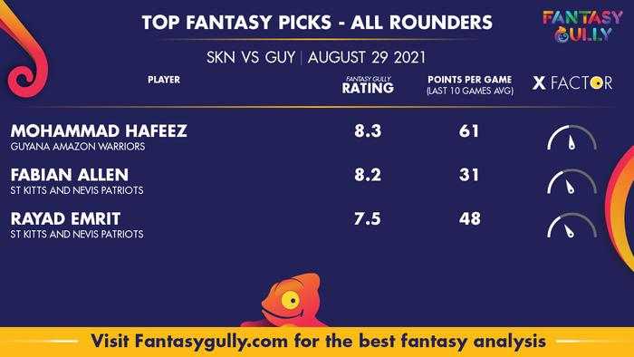 Top Fantasy Predictions for SKN vs GUY: ऑल राउंडर
