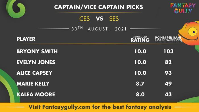 Top Fantasy Predictions for CES vs SES: कप्तान और उपकप्तान