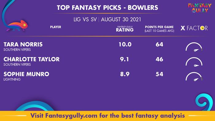 Top Fantasy Predictions for LIG vs SV: गेंदबाज