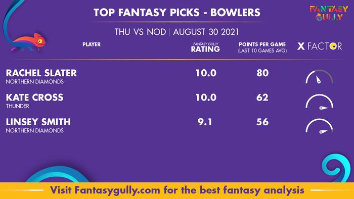 Top Fantasy Predictions for THU vs NOD: गेंदबाज