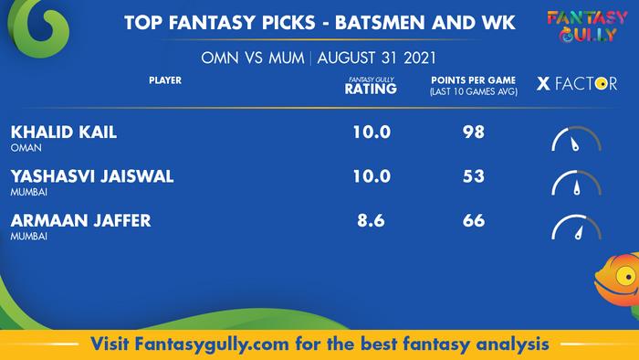 Top Fantasy Predictions for OMN vs MUM: बल्लेबाज और विकेटकीपर