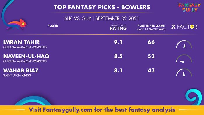 Top Fantasy Predictions for SLK vs GUY: गेंदबाज