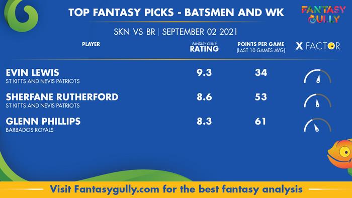 Top Fantasy Predictions for SKN vs BR: बल्लेबाज और विकेटकीपर