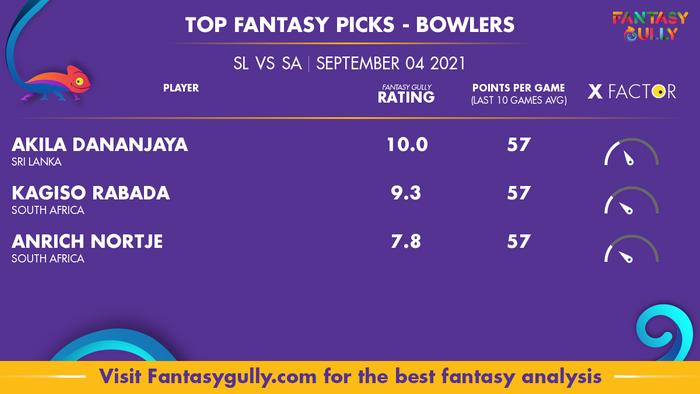 Top Fantasy Predictions for SL vs SA: गेंदबाज