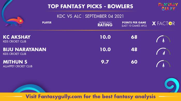 Top Fantasy Predictions for KDC vs ALC: गेंदबाज