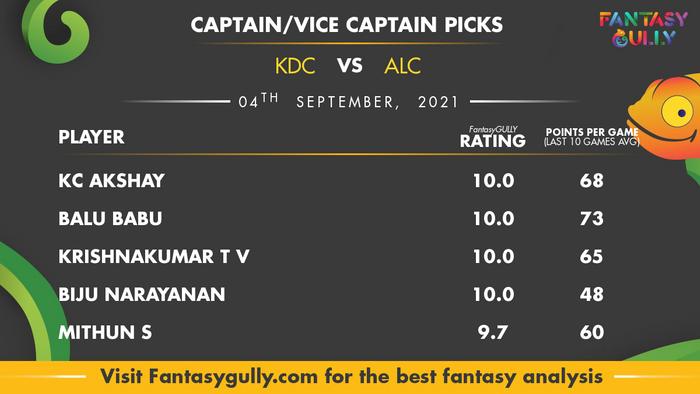 Top Fantasy Predictions for KDC vs ALC: कप्तान और उपकप्तान