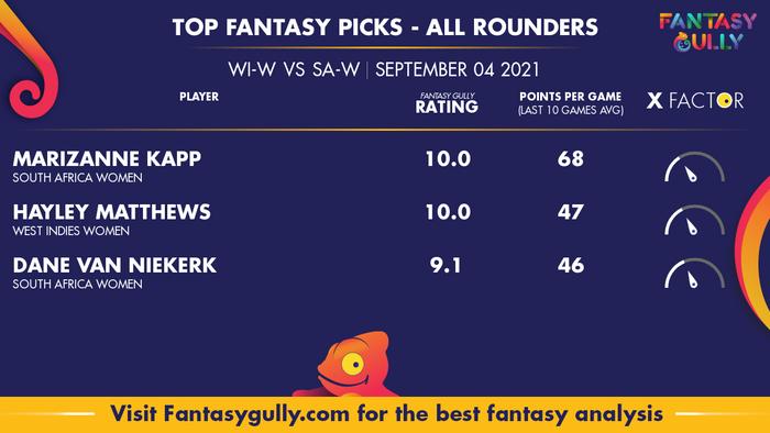 Top Fantasy Predictions for WI-W vs SA-W: ऑल राउंडर