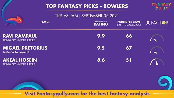 Top Fantasy Predictions for TKR vs JAM: गेंदबाज