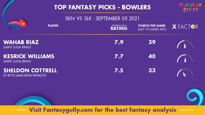 Top Fantasy Predictions for SKN vs SLK: गेंदबाज