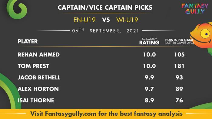 Top Fantasy Predictions for EN-U19 vs WI-U19: कप्तान और उपकप्तान