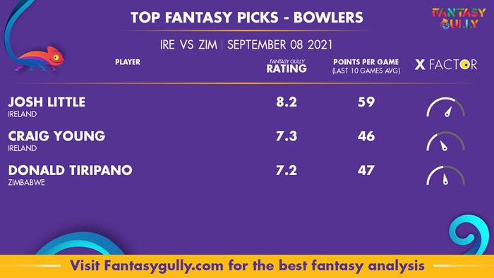 Top Fantasy Predictions for IRE vs ZIM: गेंदबाज