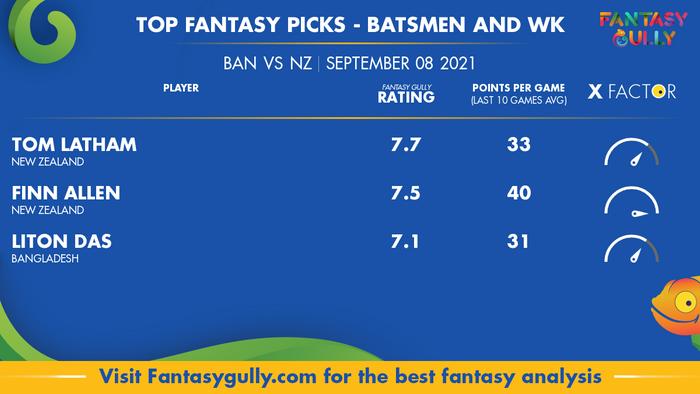 Top Fantasy Predictions for BAN vs NZ: बल्लेबाज और विकेटकीपर