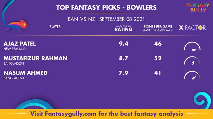 Top Fantasy Predictions for BAN vs NZ: गेंदबाज