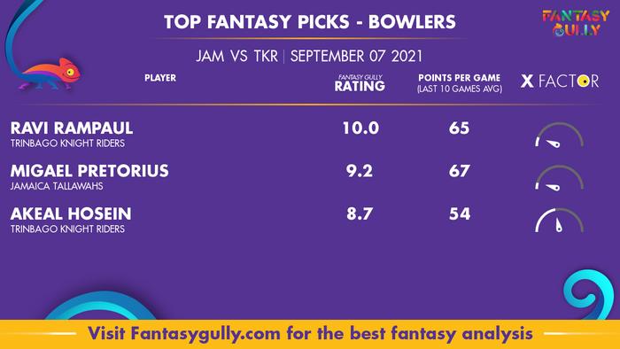 Top Fantasy Predictions for JAM vs TKR: गेंदबाज