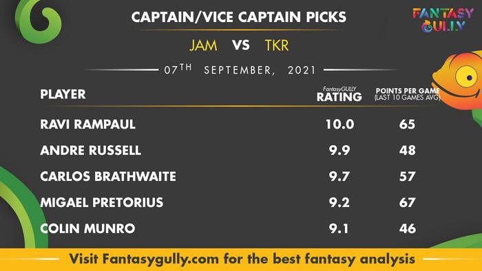 Top Fantasy Predictions for JAM vs TKR: कप्तान और उपकप्तान