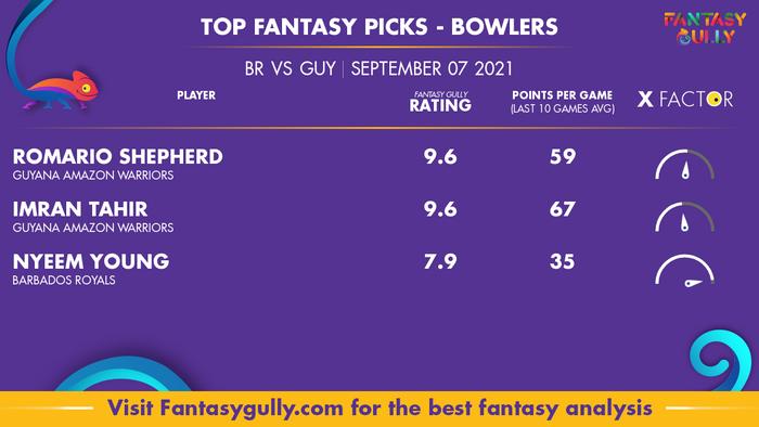 Top Fantasy Predictions for BR vs GUY: गेंदबाज