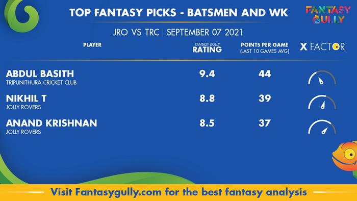 Top Fantasy Predictions for JRO vs TRC: बल्लेबाज और विकेटकीपर