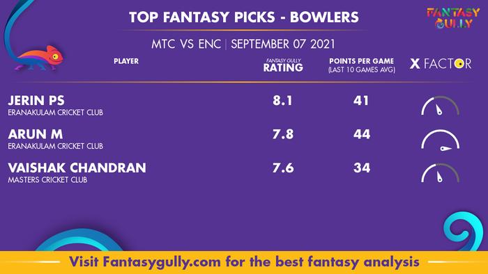 Top Fantasy Predictions for MTC vs ENC: गेंदबाज