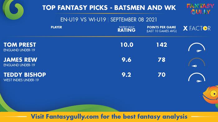 Top Fantasy Predictions for EN-U19 vs WI-U19: बल्लेबाज और विकेटकीपर