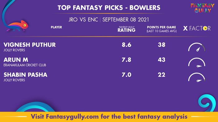 Top Fantasy Predictions for JRO vs ENC: गेंदबाज
