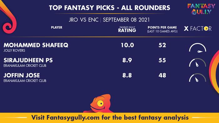 Top Fantasy Predictions for JRO vs ENC: ऑल राउंडर