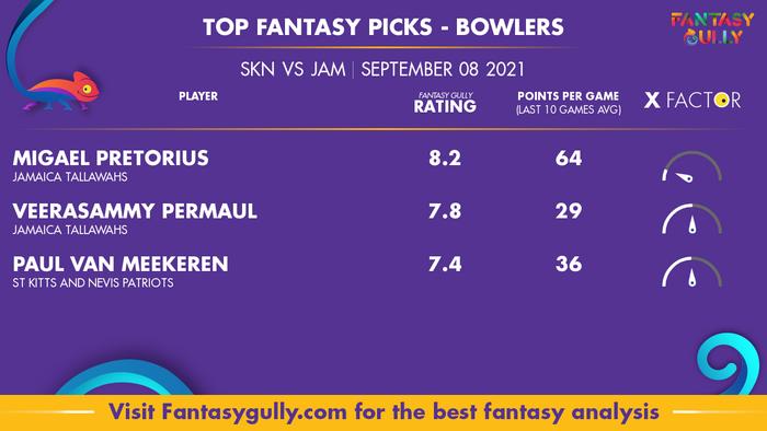 Top Fantasy Predictions for SKN vs JAM: गेंदबाज