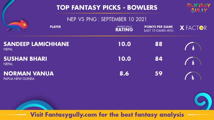 Top Fantasy Predictions for NEP vs PNG: गेंदबाज