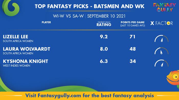 Top Fantasy Predictions for WI-W vs SA-W: बल्लेबाज और विकेटकीपर