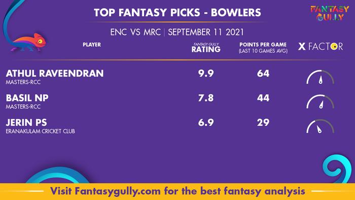 Top Fantasy Predictions for ENC vs MRC: गेंदबाज
