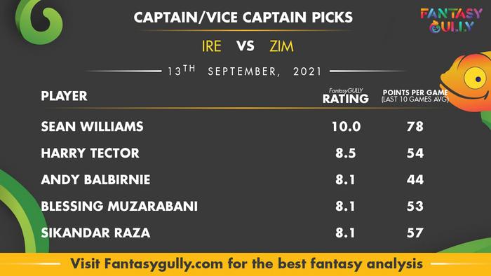 Top Fantasy Predictions for IRE vs ZIM: कप्तान और उपकप्तान