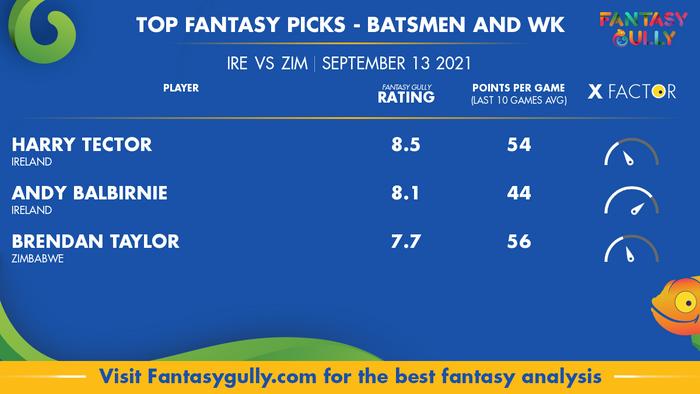 Top Fantasy Predictions for IRE vs ZIM: बल्लेबाज और विकेटकीपर