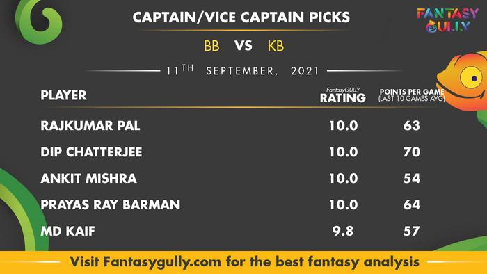 Top Fantasy Predictions for BB vs KB: कप्तान और उपकप्तान