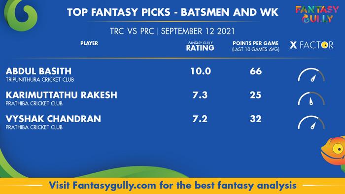 Top Fantasy Predictions for TRC vs PRC: बल्लेबाज और विकेटकीपर