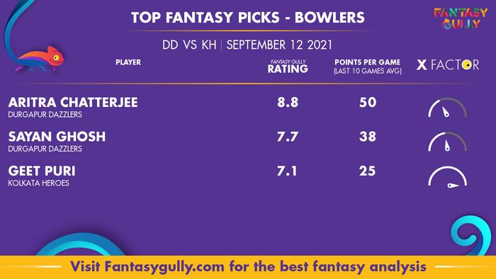 Top Fantasy Predictions for DD vs KH: गेंदबाज